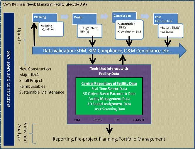 public validates existing conditions - 665×507