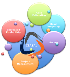 Ceasel - Patents Pending