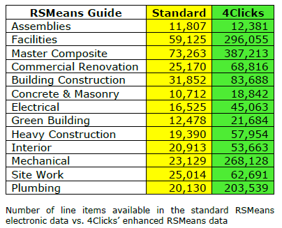 rsmeans mechanical cost data 2015 pdf