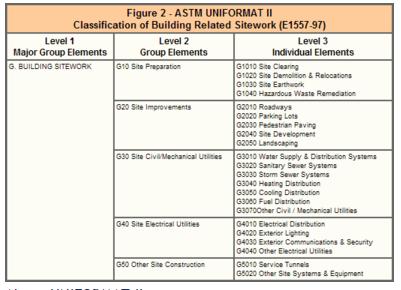 uniform building code 2016 pdf