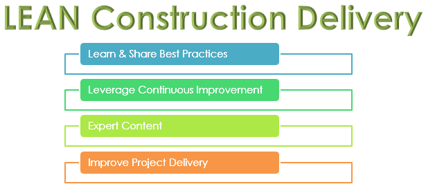 Job Order Contracting - LEAN Construction Delivery