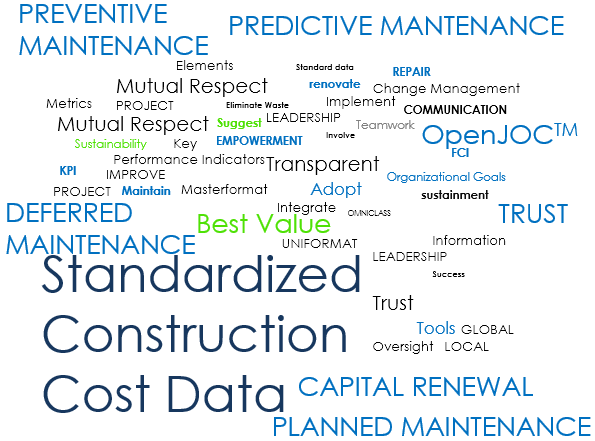 standardized construction cost data