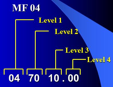 A Primer on Masterformat